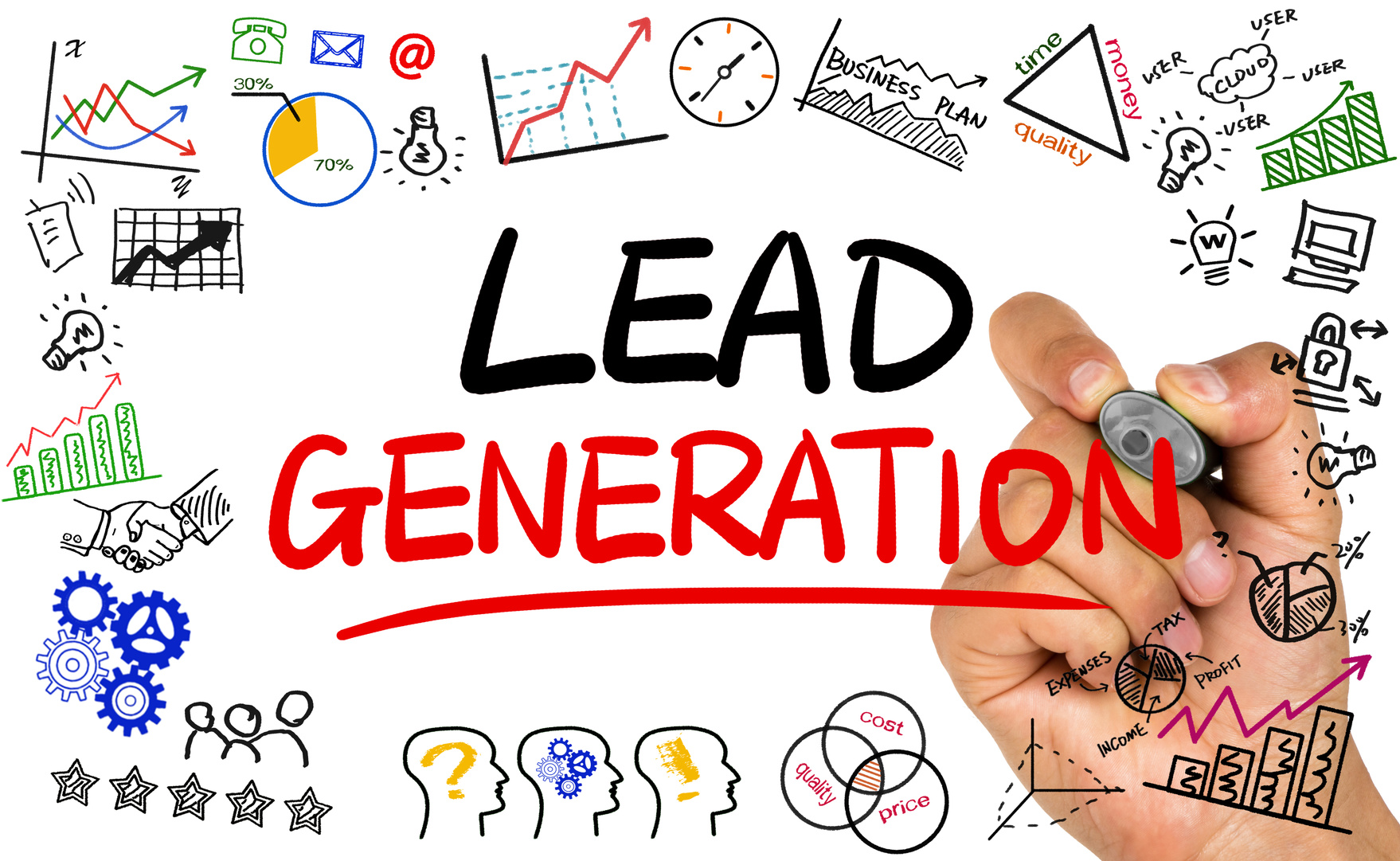 WCI online marketing and lead generation services